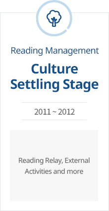 Culture Settling Stage 2011 ~ 2012 Reading relay, external activities and more